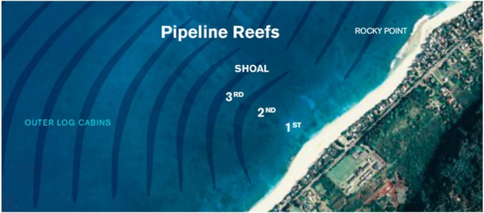 pipeline reef explanation